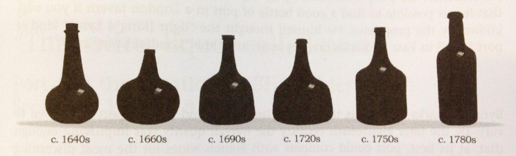 Évolution de la forme des bouteilles de vin